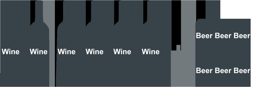 wine_beer